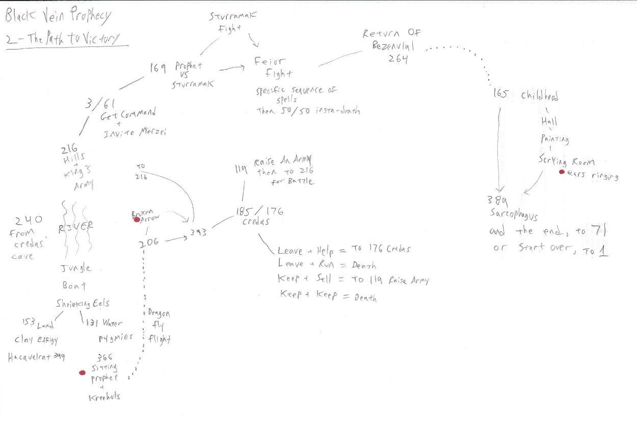 FF42-Map2