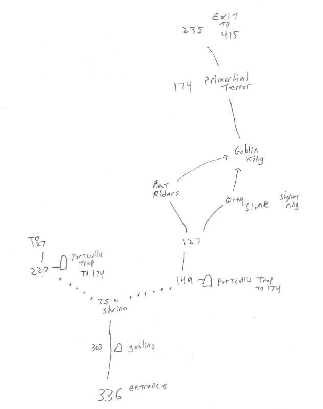 WOT01-Map2