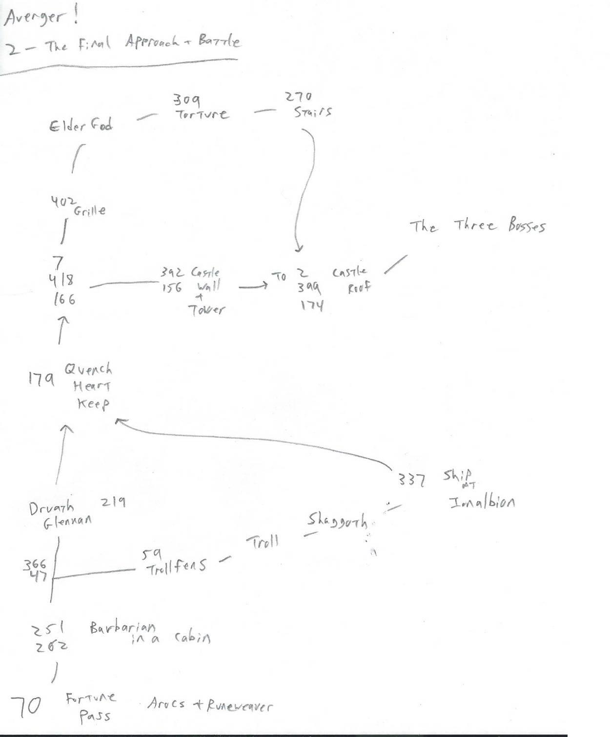 WOT02-Map2